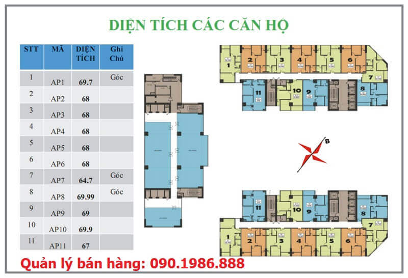 Mặt bằng và Diện tích các căn hộ tại chung cư 219 Trung Kính